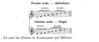 1910 Accompagnement du Chant Grégorien