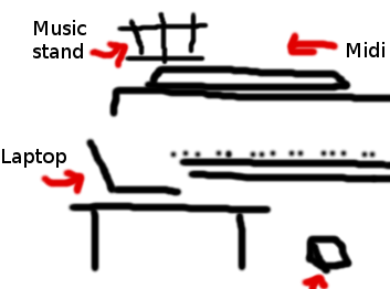organ setup