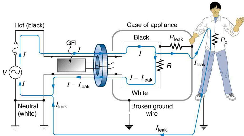 Figure_24_08_06 fault wiring diagram,Ground Fault Wiring