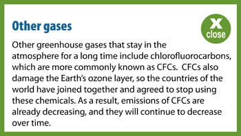 greenhouse gases a student