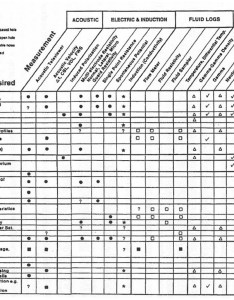 Log selection chart also general in hole procedures environmental geophysics us epa rh archive