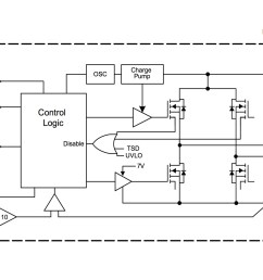 in order to use pwm current control page 7 of the a4953 datasheet a low value resistor is placed between the lss pin and ground for current sensing  [ 2200 x 1177 Pixel ]