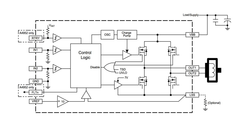 medium resolution of in order to use pwm current control page 7 of the a4953 datasheet a low value resistor is placed between the lss pin and ground for current sensing