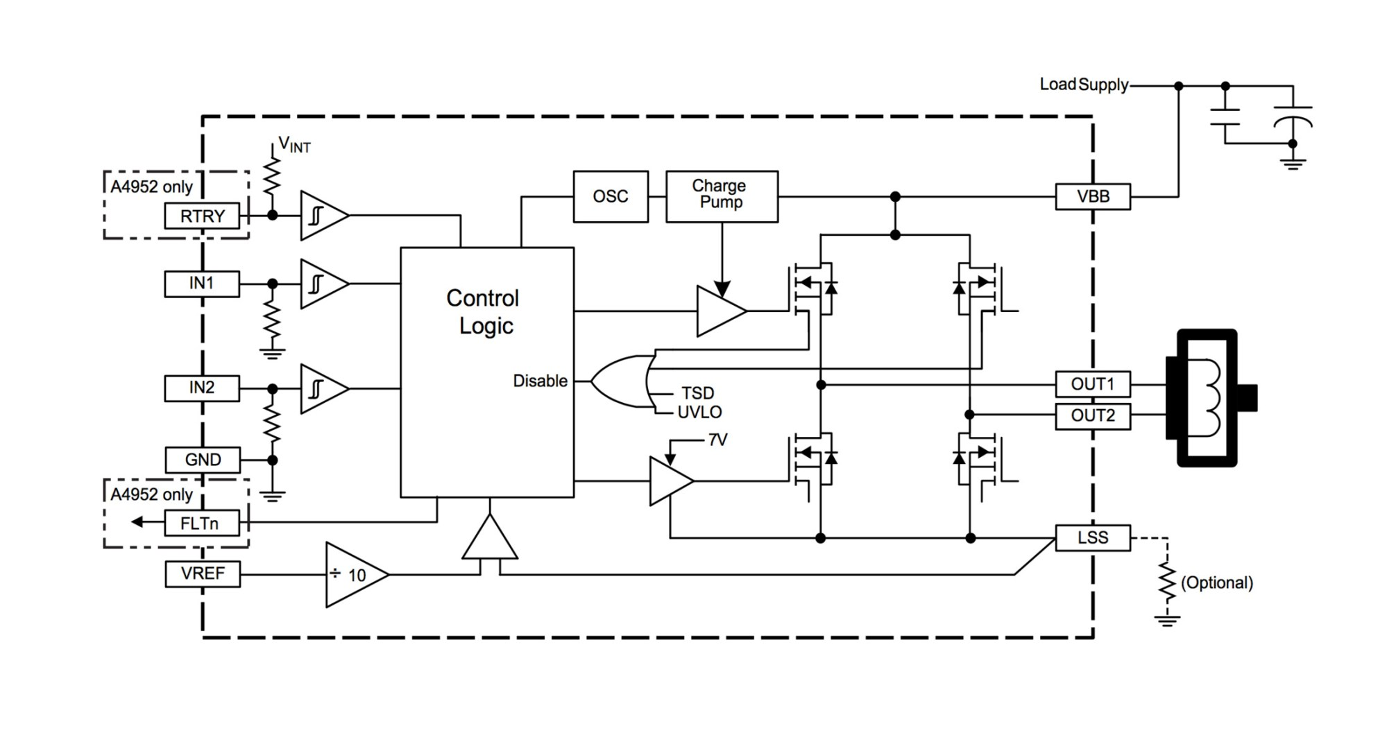 hight resolution of in order to use pwm current control page 7 of the a4953 datasheet a low value resistor is placed between the lss pin and ground for current sensing