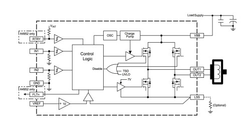 small resolution of in order to use pwm current control page 7 of the a4953 datasheet a low value resistor is placed between the lss pin and ground for current sensing