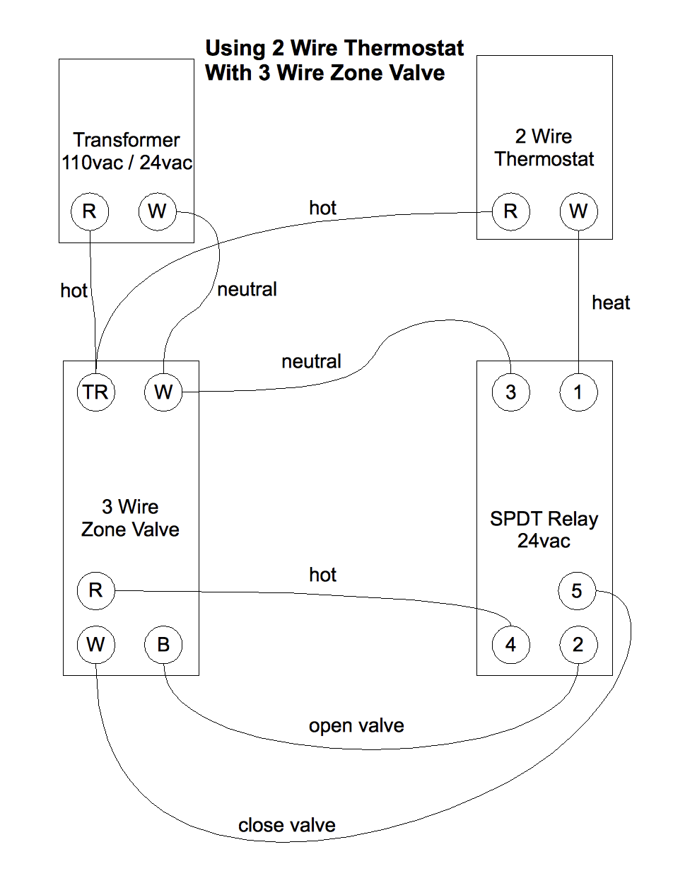 medium resolution of control a 3 wire zone valve with a 2 wire thermostat geek wisdom com dometic 3 wire thermostat wiring diagram 3 wire thermostat diagram