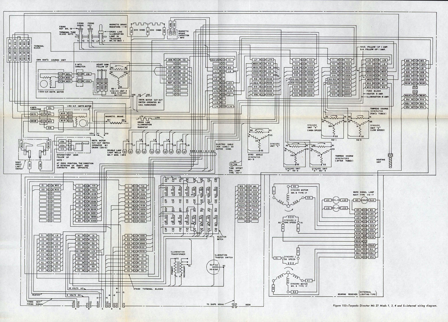 hight resolution of torpedo fire control equipment destroyer type part 4 rh archive hnsa org fiat 500 wiring diagram