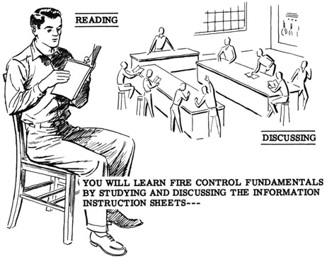 FIRE CONTROL FUNDAMENTALS