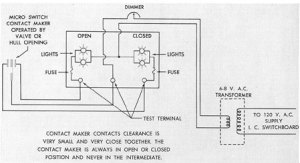 Submarine Electrical Systems  Chapter 13