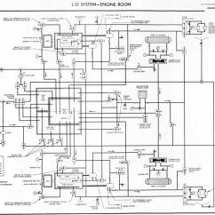 Lube Oil System Diagram Earthquake Epicenter Engine Lubrication Electrical