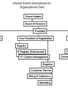 Organizational structure principal stockholders also business plan rh archive icann