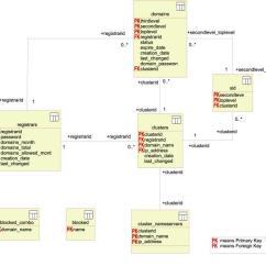 Er Diagram Many To 110 Volt Male Plug Wiring Gnr Section D15