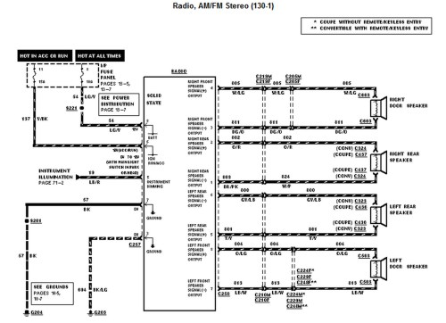 small resolution of ford mustang mach 460 wiring diagram wiring diagram used ford 460 wiring harness diagrams
