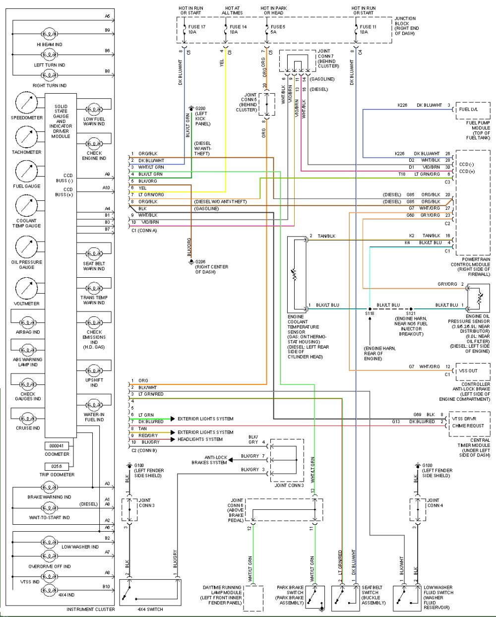 medium resolution of 1995 dodge ram radio wiring diagram with 98 dodge ram radio wiring diagram