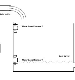 2 wire transmitter wiring diagram with long range remote control well pump [ 2042 x 1397 Pixel ]
