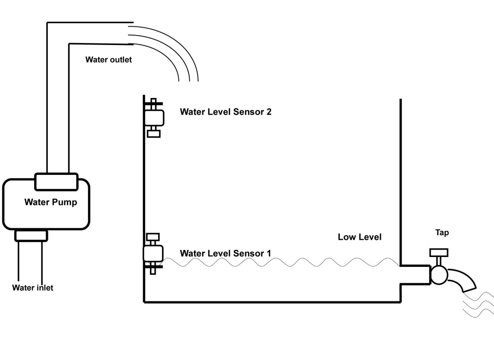 medium resolution of 2 wire transmitter wiring diagram with long range remote control well pump