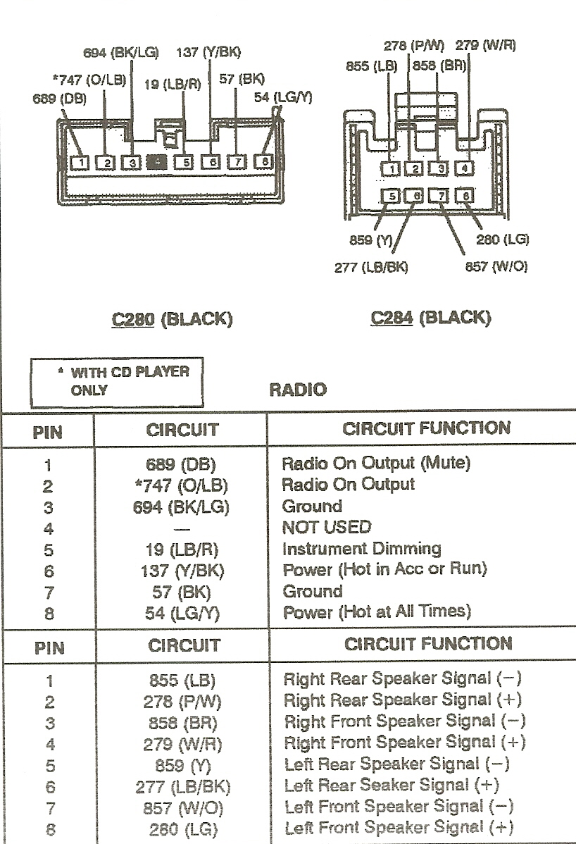 hight resolution of 1996 ford mustang gt wiring diagram wiring library1996 ford mustang gt radio wiring diagram wiring diagram