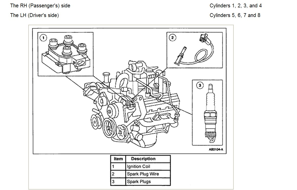 hight resolution of ford spark plug wiring diagram 4 6 schema diagram database 4 6 ford wiring wiring library