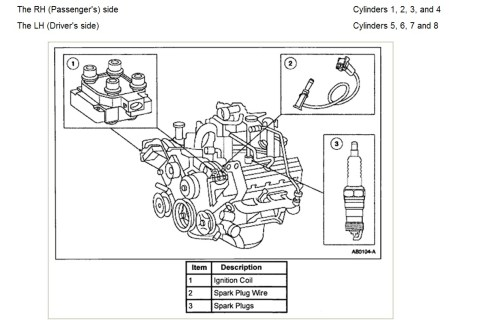 small resolution of ford spark plug wiring diagram 4 6 schema diagram database 4 6 ford wiring wiring library