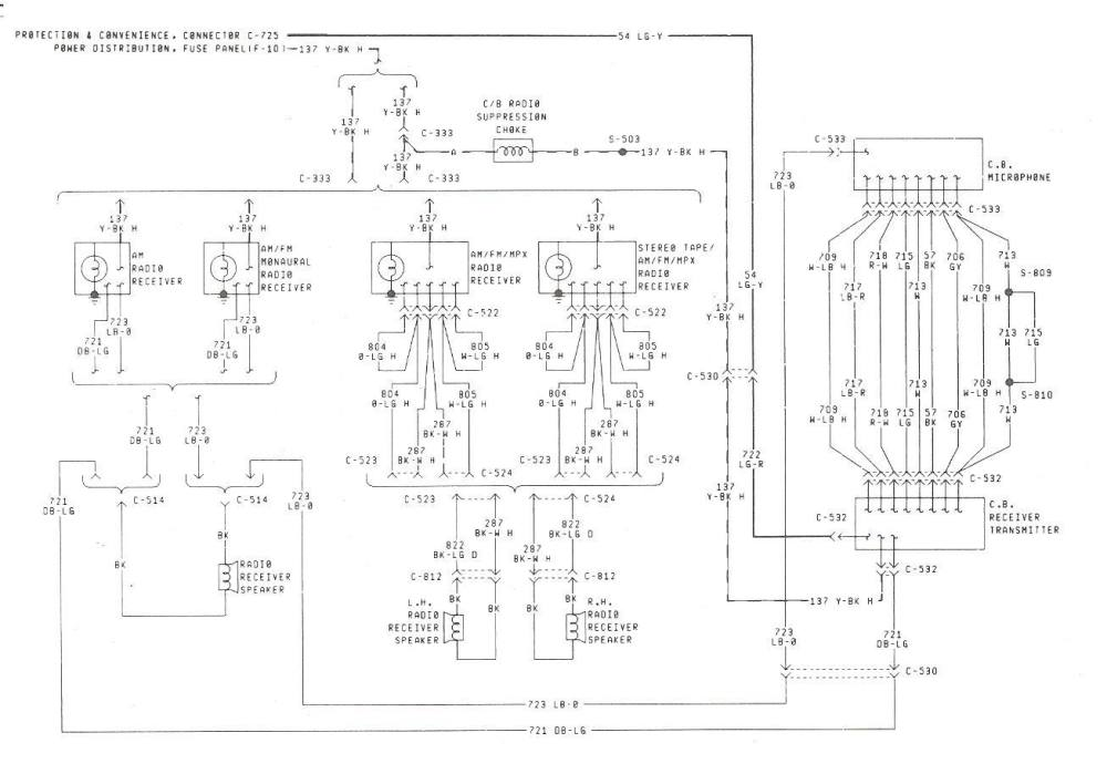 medium resolution of 1984 ford f150 wiring diagram with 84 factory radio wire colorsdiagram needed