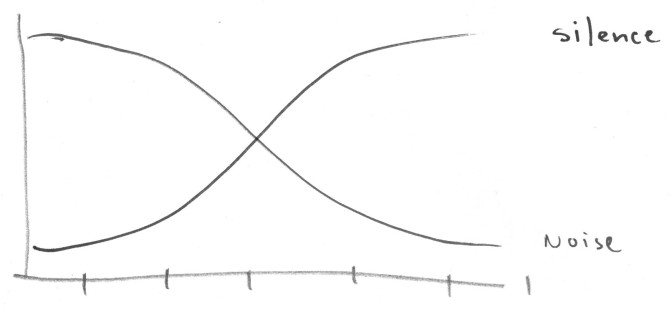 ganzfeld-silence-noise-ratio-672x309-1