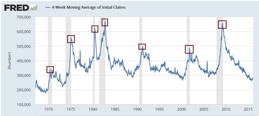 Initial Claims 2016-02-12