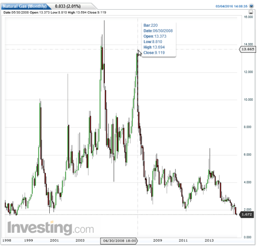 NG Monthly