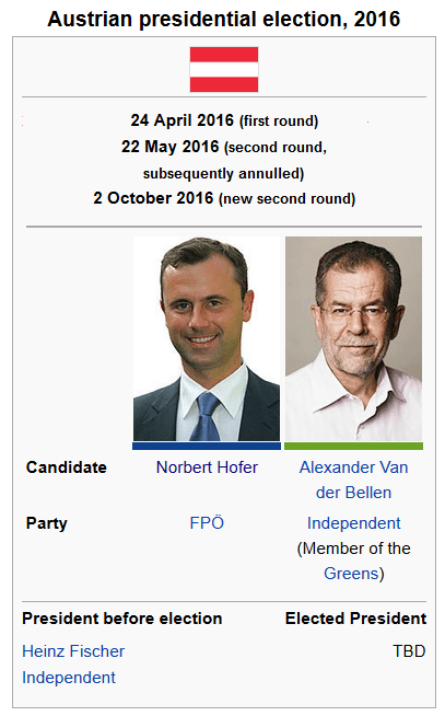 Austria Election2