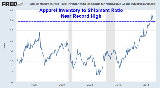 inventory-to-sales-ratio-2016-11g