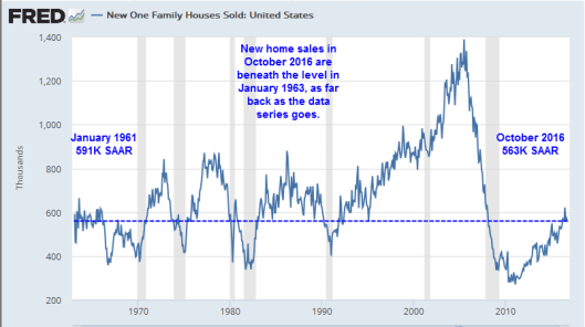 new-home-sales-2016-11a