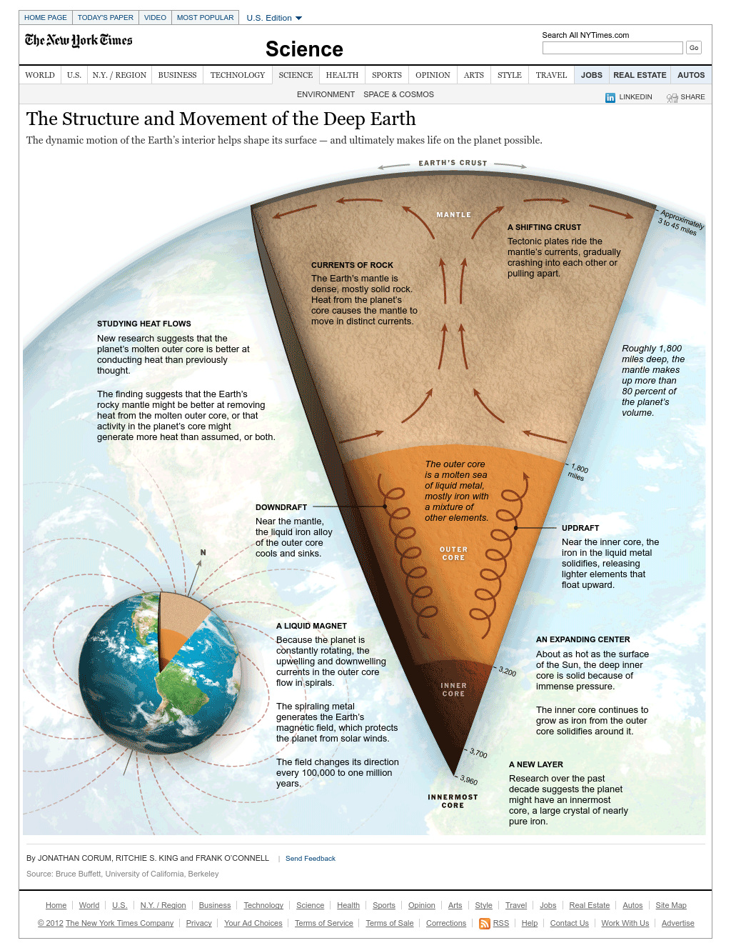 structure of the earth diagram to label dual car radio wiring center brochure diy enthusiasts
