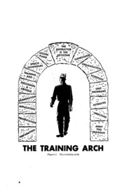 FM 21 6 Techniques Of Military Training 1954 : Free