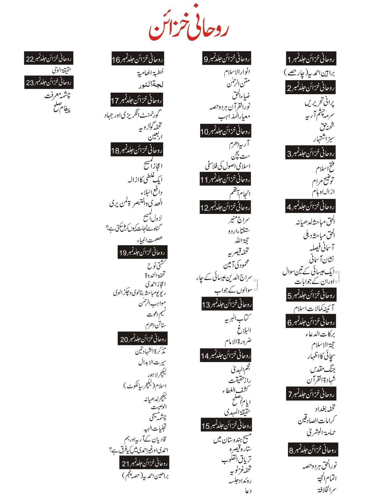 list-of-roohani-khazain-books : mindroastermir : Free