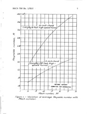 The effects of Reynolds number on the application of NACA