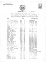 List of Previous Citations of Personnel Who Served with