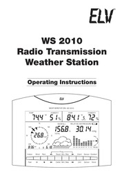 Kindle Weather Station : kindlews team : Free Download