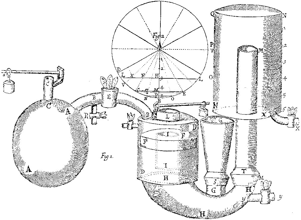 Leibniz, Papin and the Steam Engine