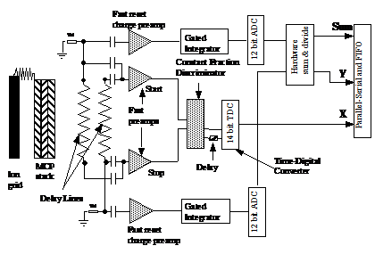 Delay Wiper Switch Wiring Diagram. Delay. Wiring Diagram