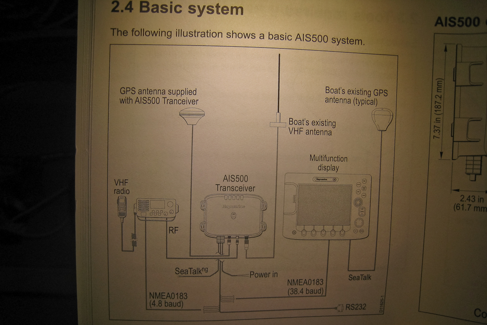Block Diagram Of The Equipment Installed At The Farallon Islands Is