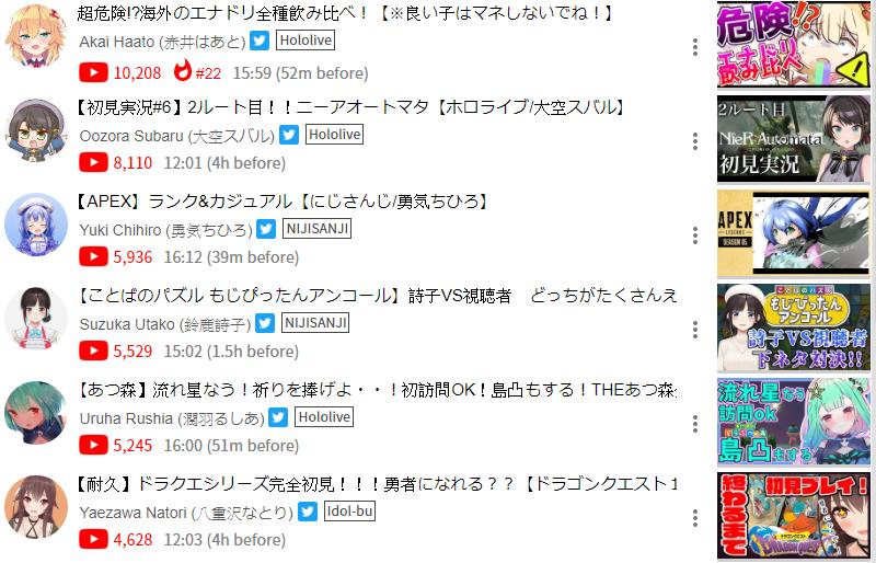 /virtuelles/ -VNUMA:https://i0.wp.com/hiyoko.sonoj.netUser Local:https://i0.wp.com/virtual-youtuber.userlocal.jp配信者勢いランキング:http://i0.wp.com/ikioi ...
