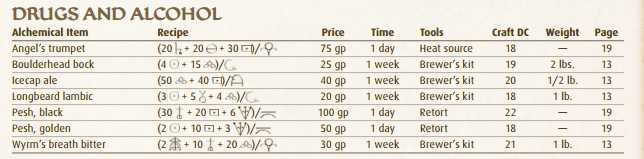 PF-Alchemy_Recettes