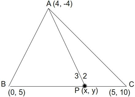 ICSE/ISC Std 10 Mathematics Study Materials, Online