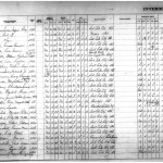 Page from Salt Lake City Cemetery Interment records