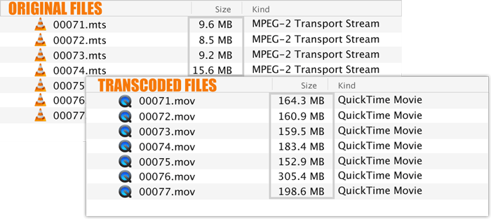 Changing formats can result in lost metadata and larger files.