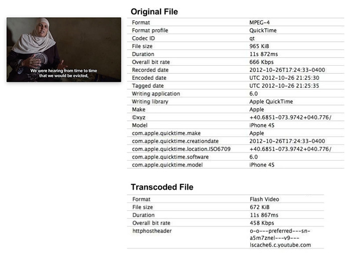Some metadata may be lost if you download transcoded files.