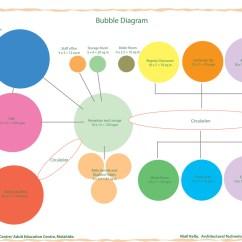 Bubble Diagram Template For Excel Overhead Bridge Crane Diagrams Archtechstudent
