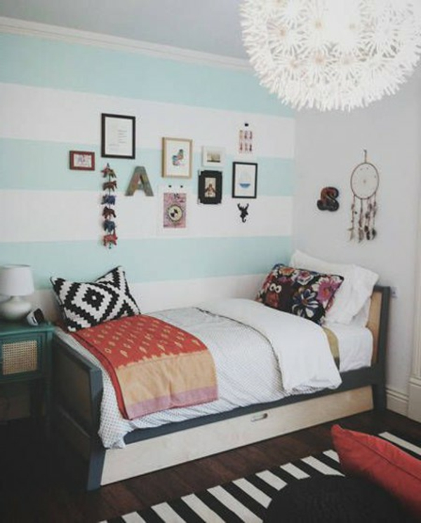 Style Chambre Fille