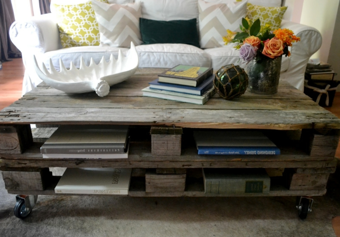 La Table Basse Palette 60 Ides Cratives Pour La Fabriquer