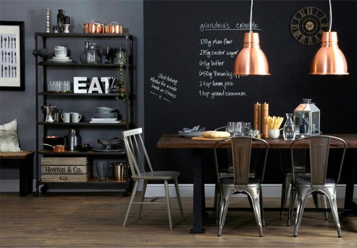 tableau memo cuisine design