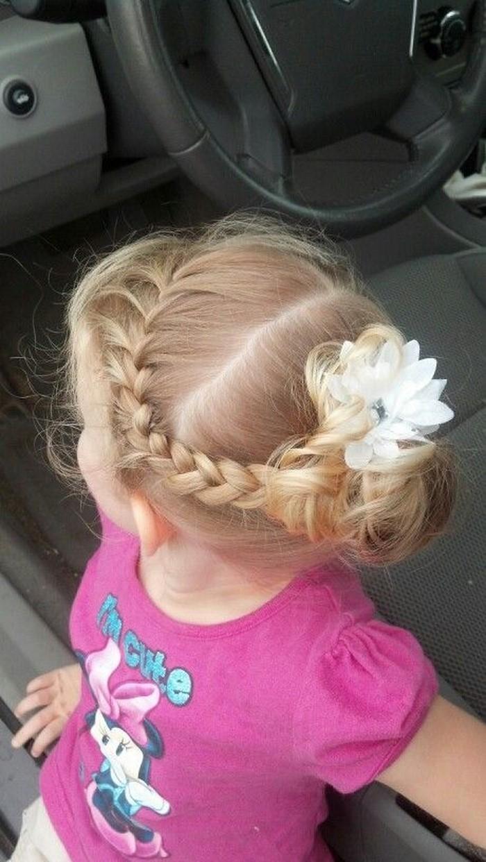 Kinder Frisuren Entzckende Sommer Frisuren fr Kinder